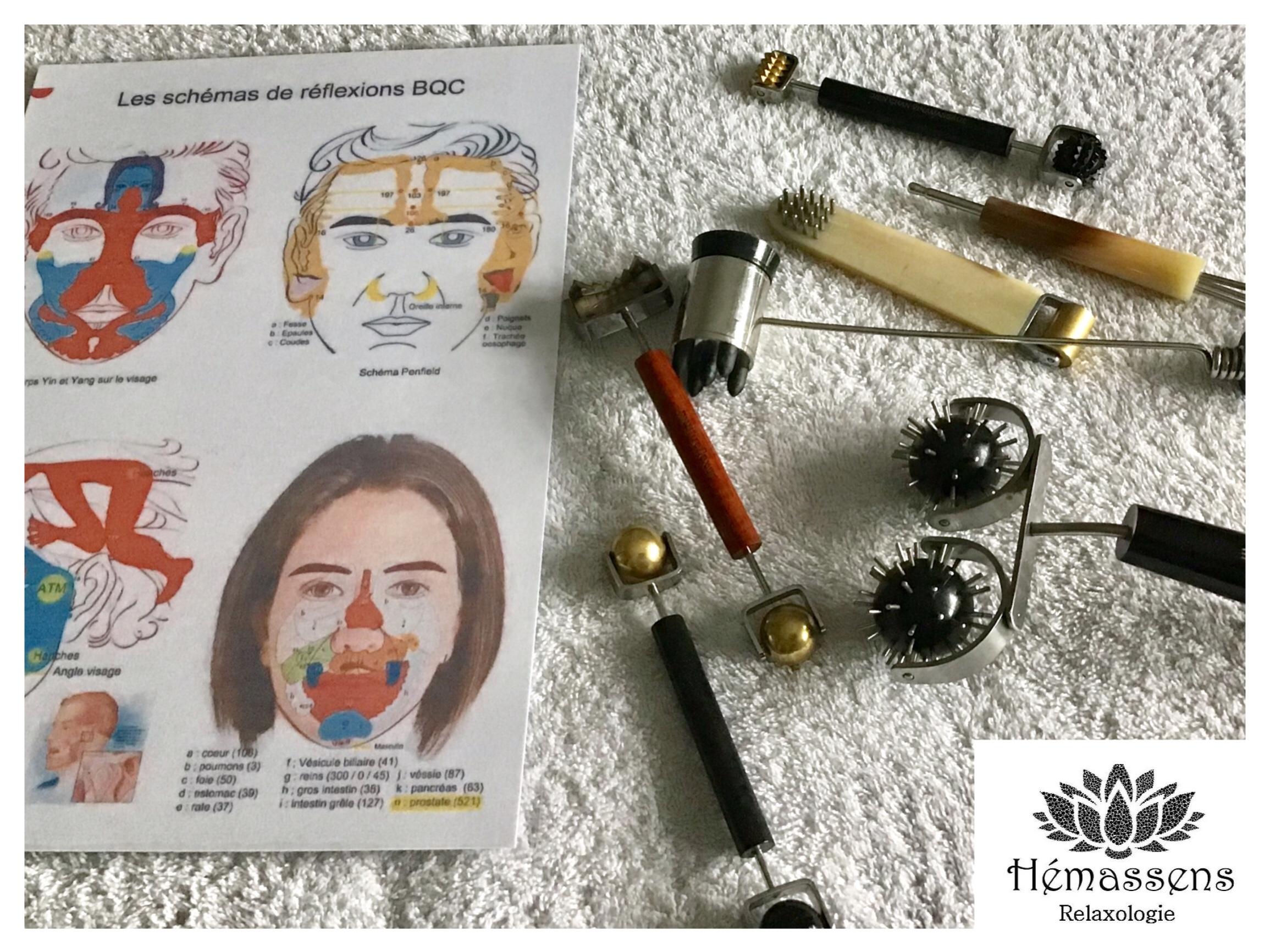 Multiréflexologie faciale